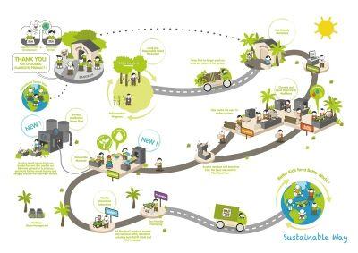 Gåvagn - blå buss - ekologisk från PlanToys